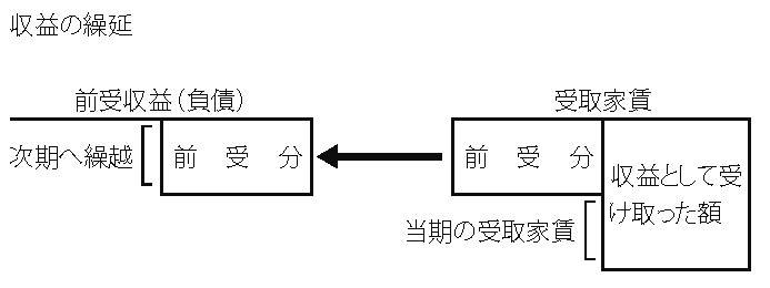 文書名 _1-6-7