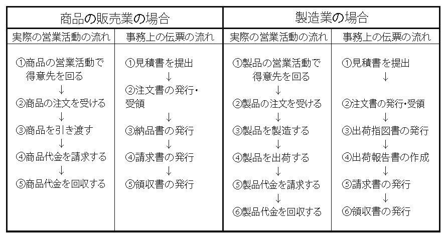 1-3-1_ページ_1