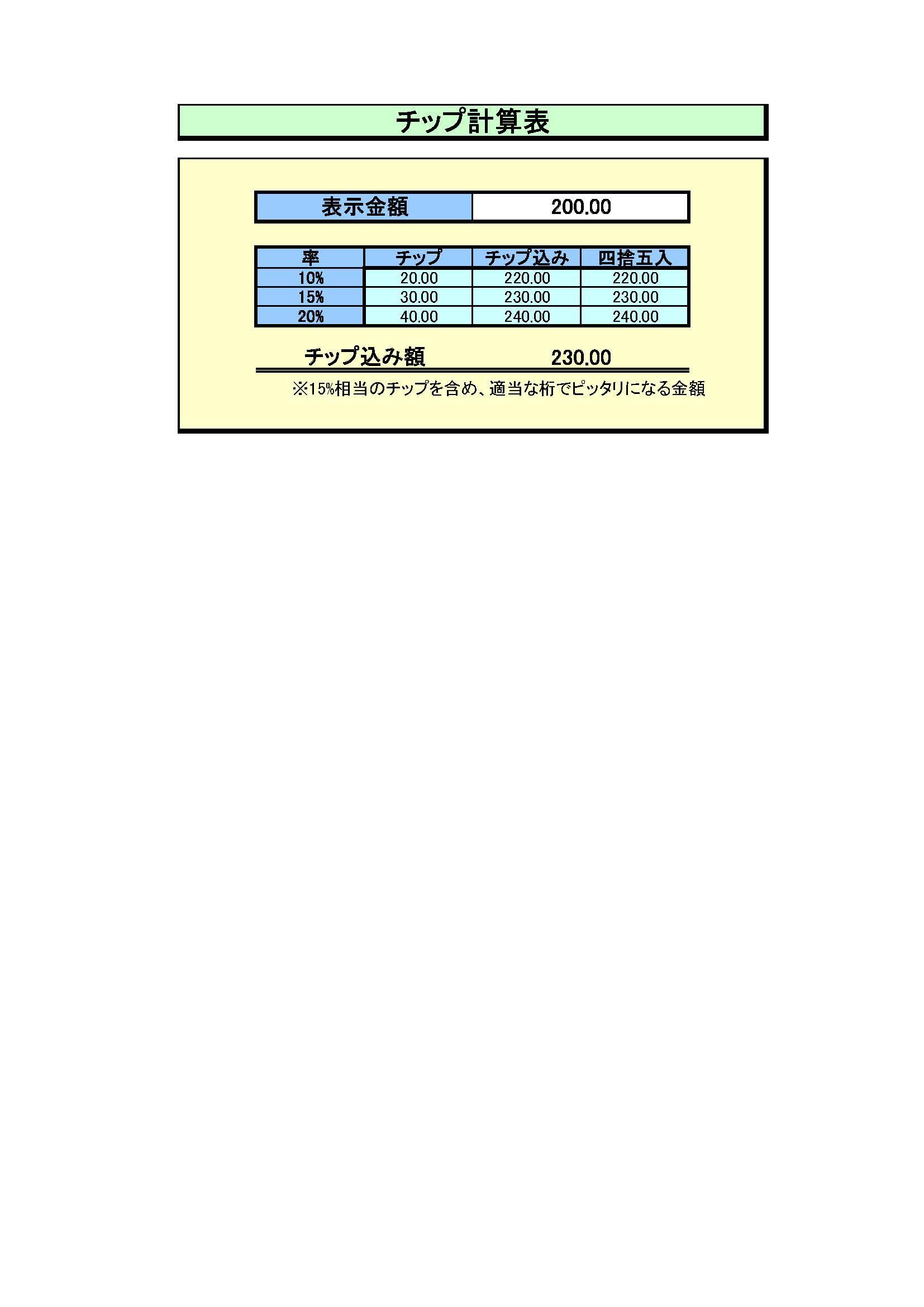 304チップ計算早見表 クラウド円簿