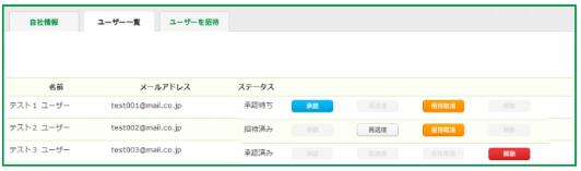 ユーザー一覧の表示