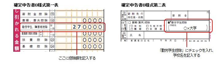B様式第一表、第二表