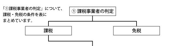 syouhi-1