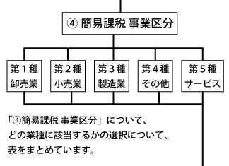 syouhi-4