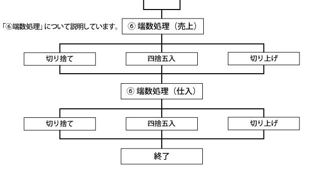 syouhi-6